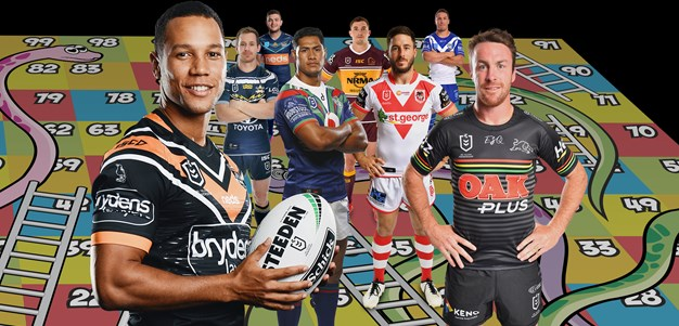 Which bottom-eight team will play finals? NRL.com experts view