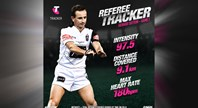 Telstra Tracker: Sutton's Origin numbers