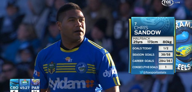 Rd 21: GOAL Chris Sandow (46th min)