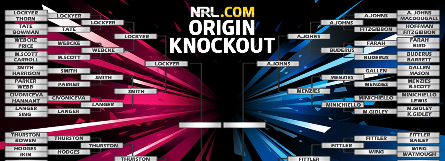 Just four players remain in NRL.com's Origin Knockout poll.