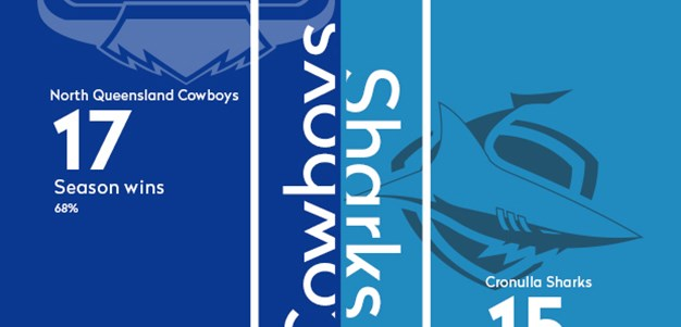 Statgraph: Cowboys v Sharks semi-final