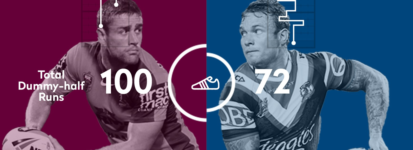 Brisbane hooker Andrew McCullough and Roosters rake Jake Friend are two of the best No.9s in the NRL - who will have the edge on Friday night?