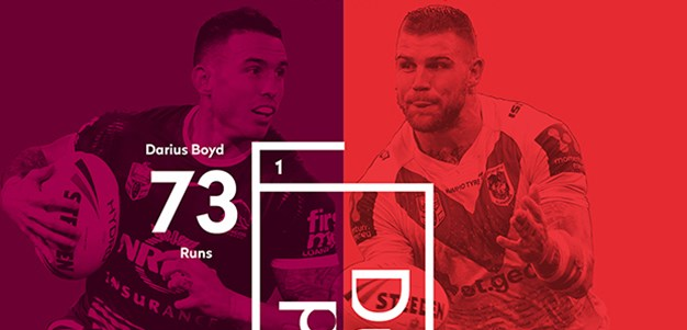 Head-to-Head: Boyd v Dugan