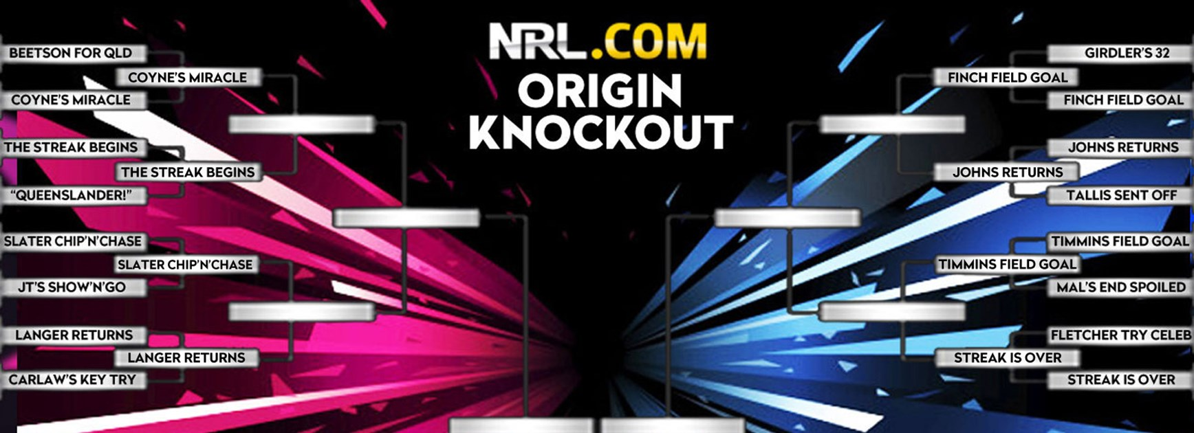 Which State of Origin moment will be named the fans' favourite?