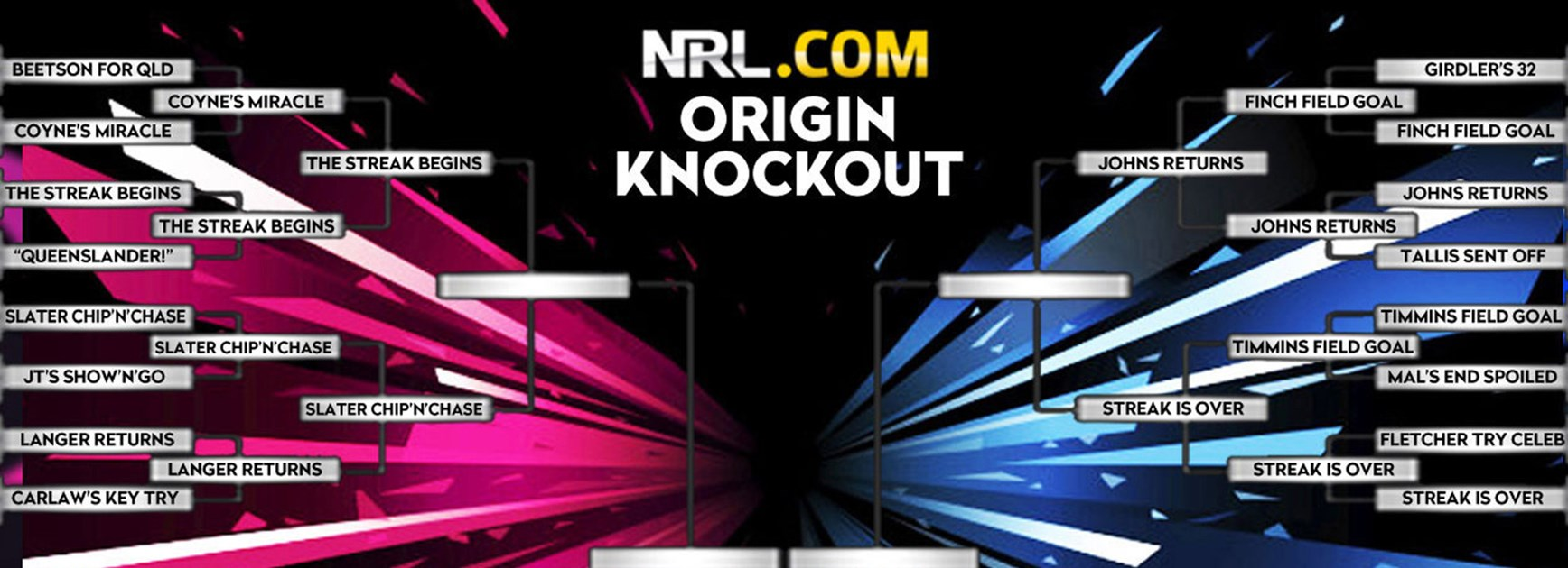 Just eight moments remain in NRL.com's 2016 Origin Knockout countdown.