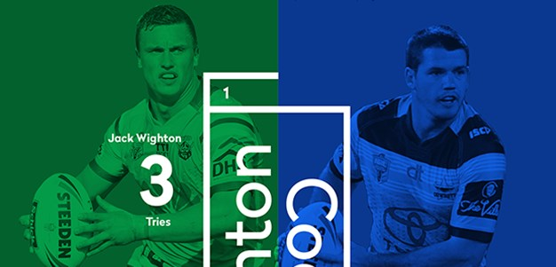 Head-to-Head: Wighton v Coote