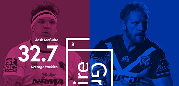 Head-to-Head: McGuire v Graham