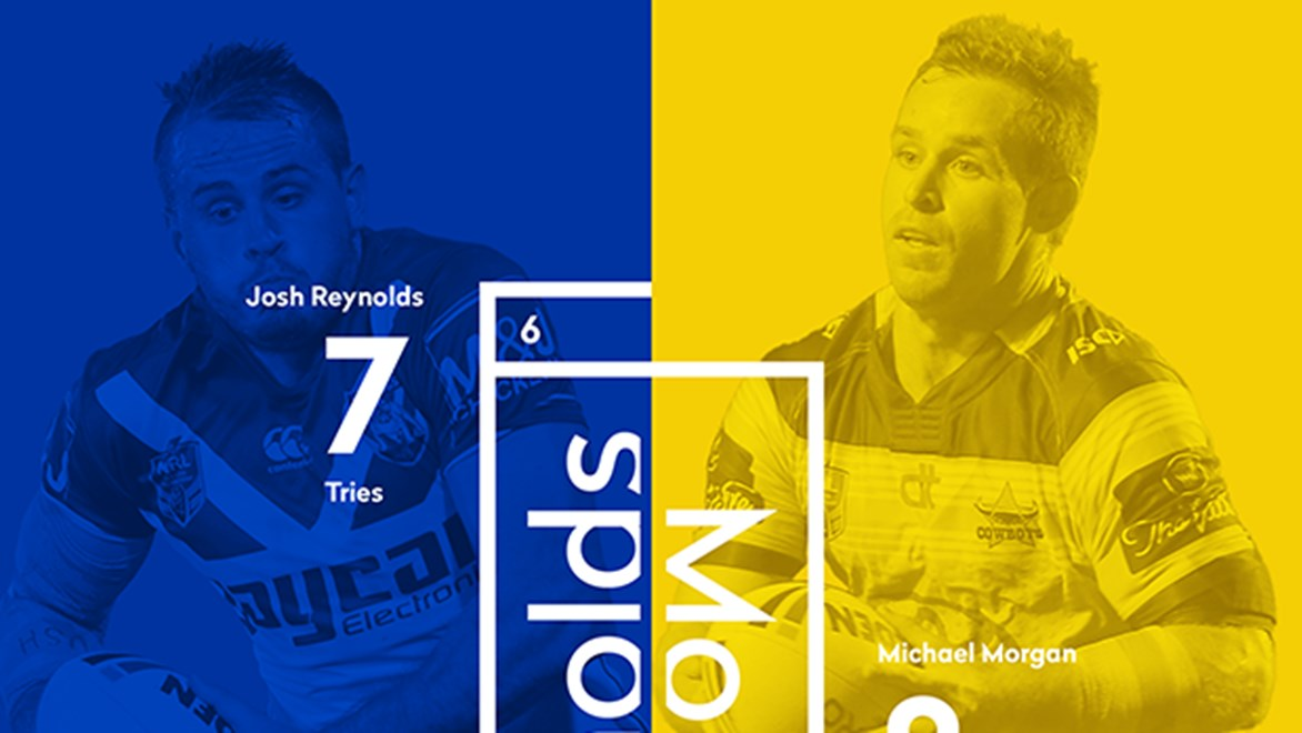 Canterbury's Josh Reynolds and North Queensland's Michael Morgan go head-to-head in Round 25 of the Telstra Premiership.