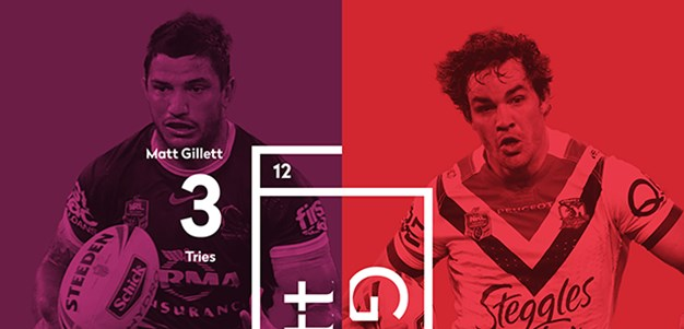 Head-to-Head: Gillett v Guerra