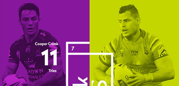 Head-to-Head: Cronk v Sezer