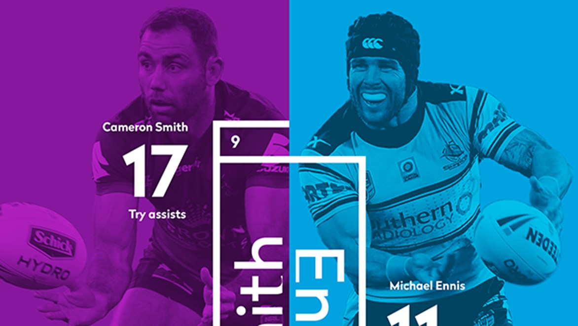 Melbourne's Cameron Smith and Cronulla's Michael Ennis go head-to-head in the Telstra Premiership Grand Final.