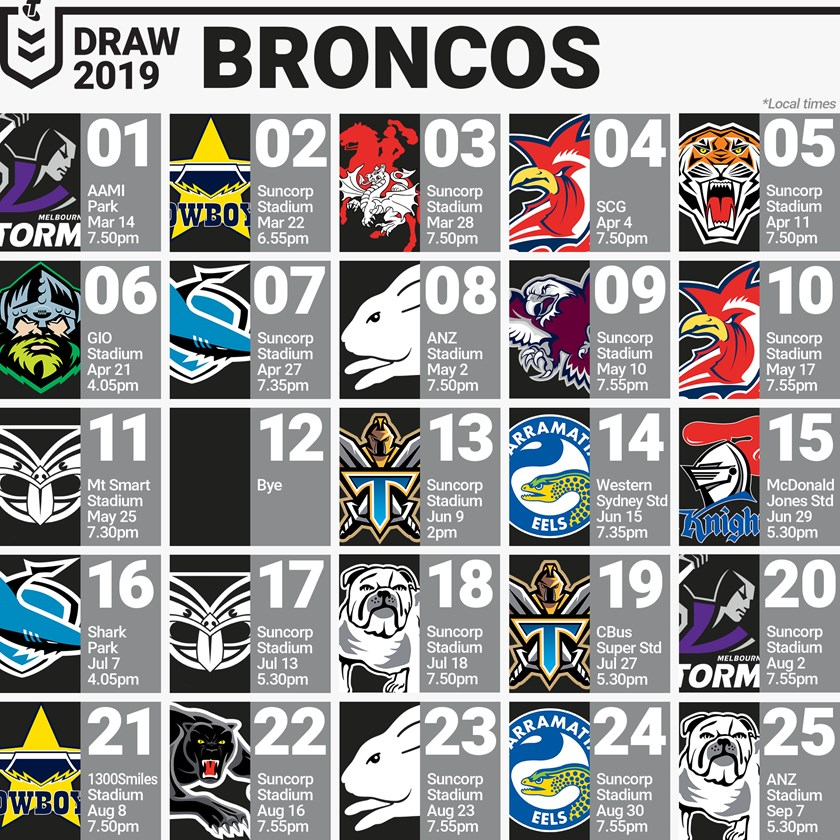 It is a photo of Delicate Printable Broncos Schedule 2020
