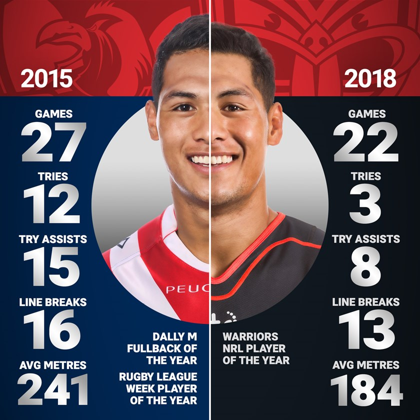 Roger Tuivasa-Sheck has been in brilliant form for the Warriors.