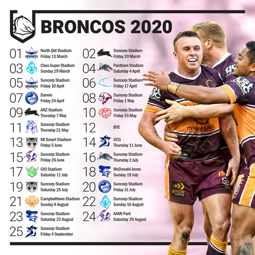 Nrl 2020 Draw Fixtures Kick Off Times Season Schedule For All 16 Clubs Nrl