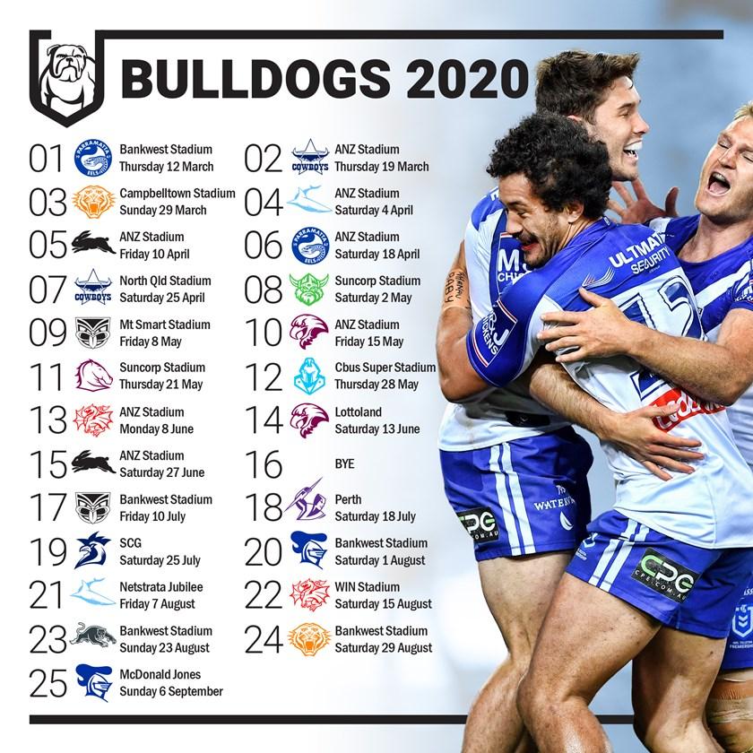 nrl nines draw 2020 - photo #10