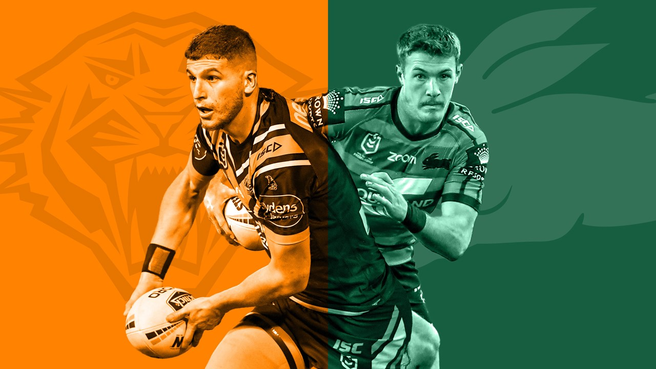 Nrl 2020 Wests Tigers V Rabbitohs Round 18 Preview Nrl