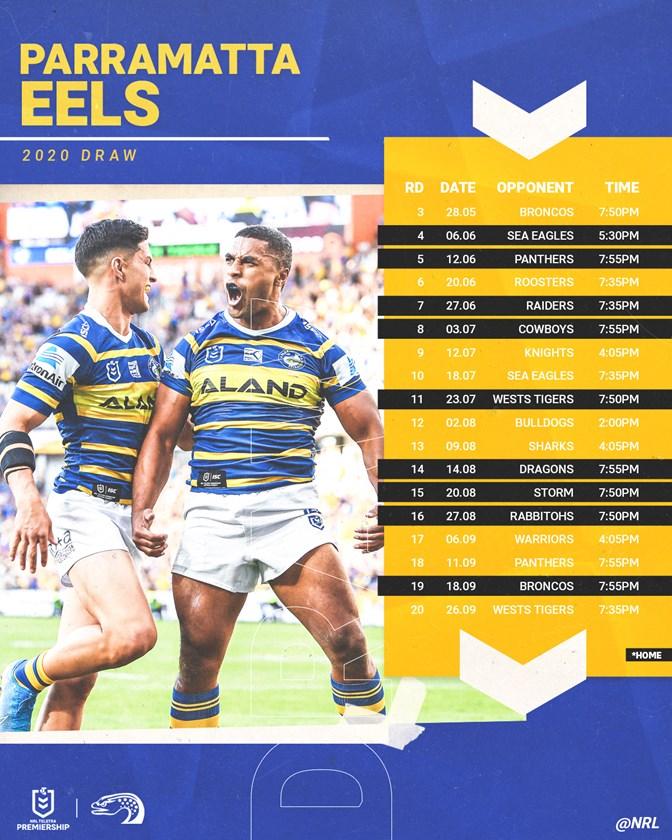 Parramatta Eels Revised 2020 Draw Snapshot Nrl