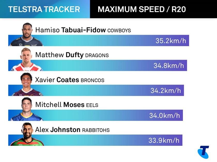ttracker-2-max-speed_20201001.jpg
